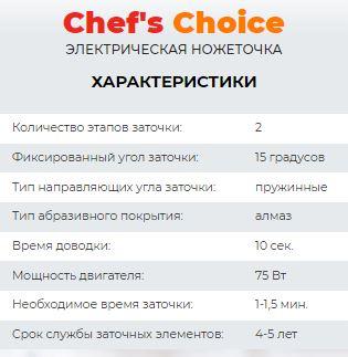 ножеточка электрическая chefs choice 1520